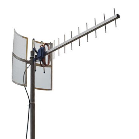Antena YAGI GRID TXR 185 + Pigtail Modem